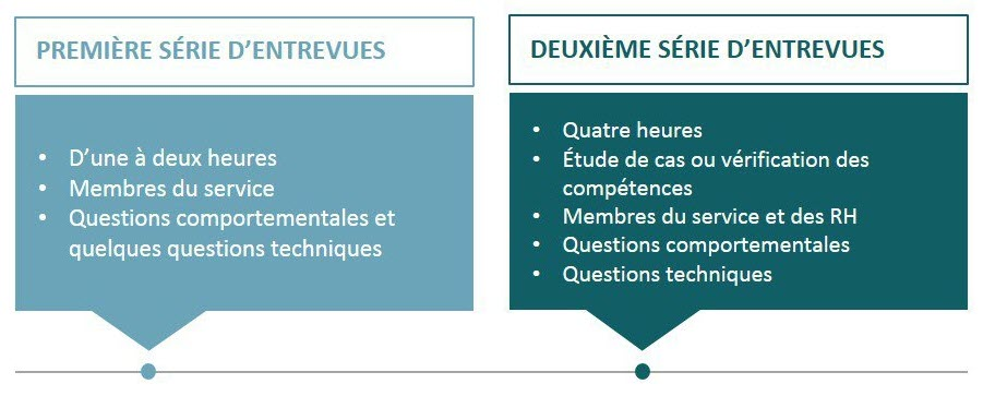 recruitment Process 1 French.original