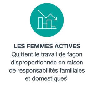 workingwomen Citation 1 Fr