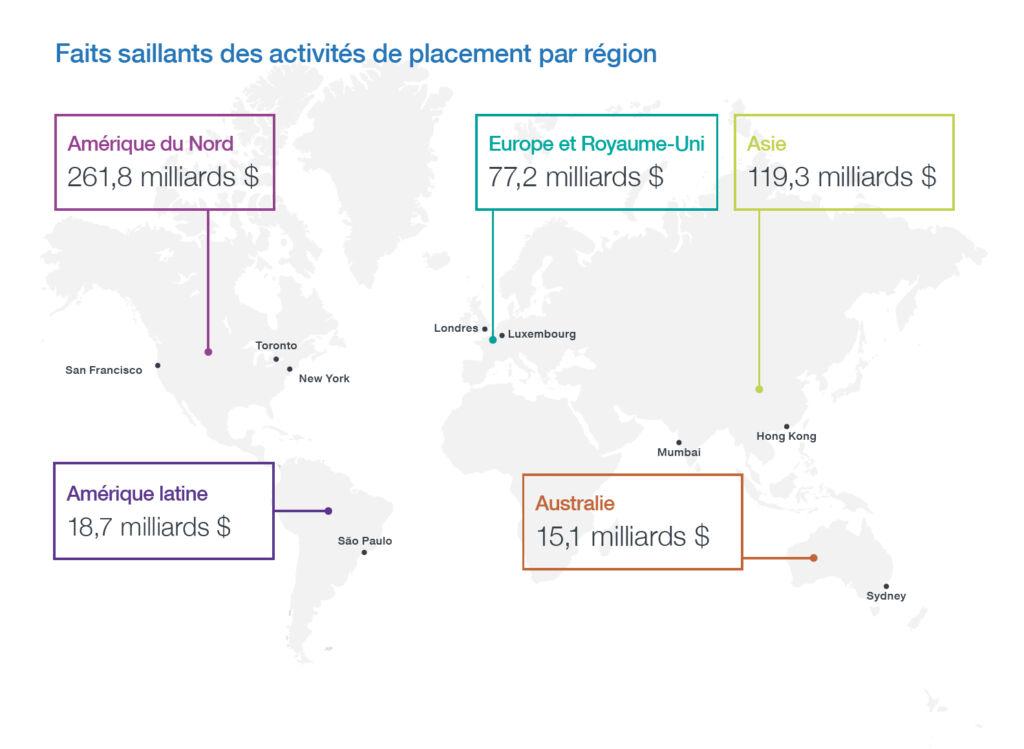 regional Investment Highlights Frv2