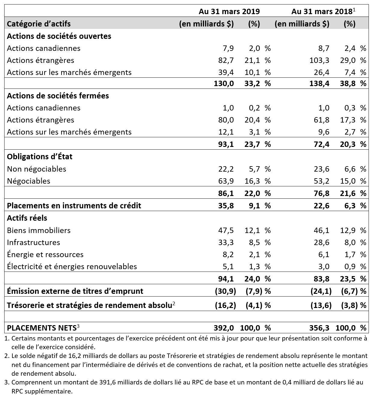 Asset Class FR 2019 FR